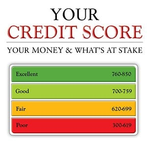how to get credit score above 700